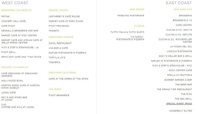 Patina Group Restaurant List