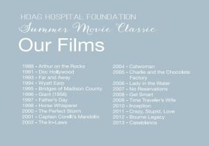 Summer Classic Movies Throughout the Years